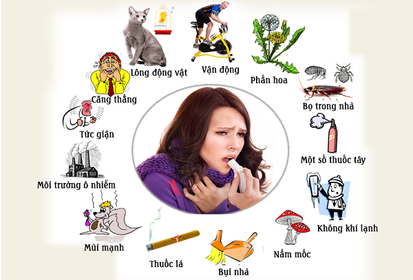 Hen phế quản là một trong những bệnh thường gặp ở phổi - phế quản